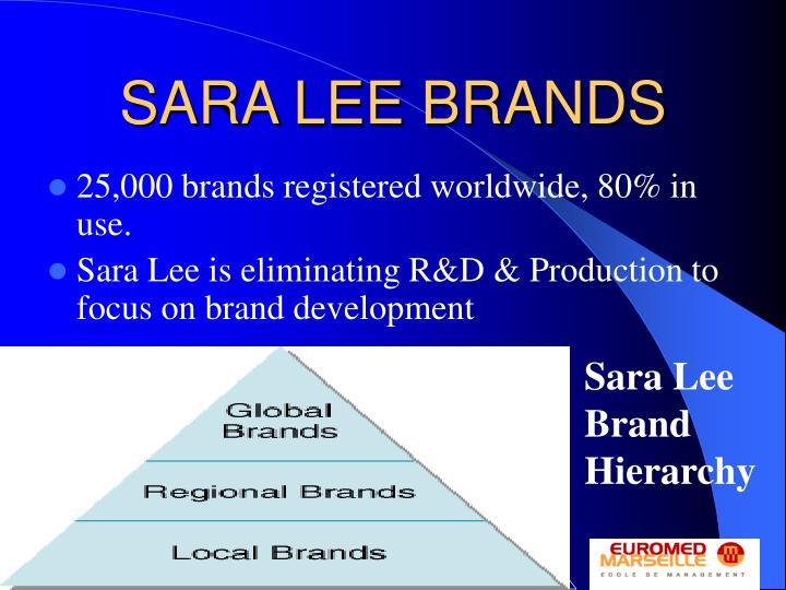 SARA LEE BRANDS