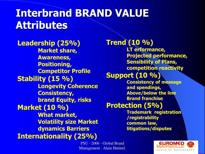 Interbrand BRAND VALUE  Attributes