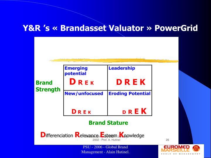 Y&R's «Brandasset Valuator» PowerGrid