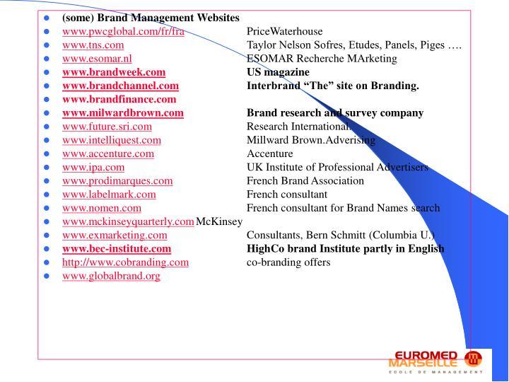 (some) Brand Management Websites