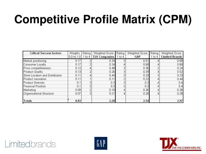 compare and contrast bcg matrix with ie matrix Our groups project on bcg & ge matrix - sybms  comparison – bcg vs   classification ie high and low classification ie high/medium/low and strong/ average/weak has many limitations same as bcg – just better 15.