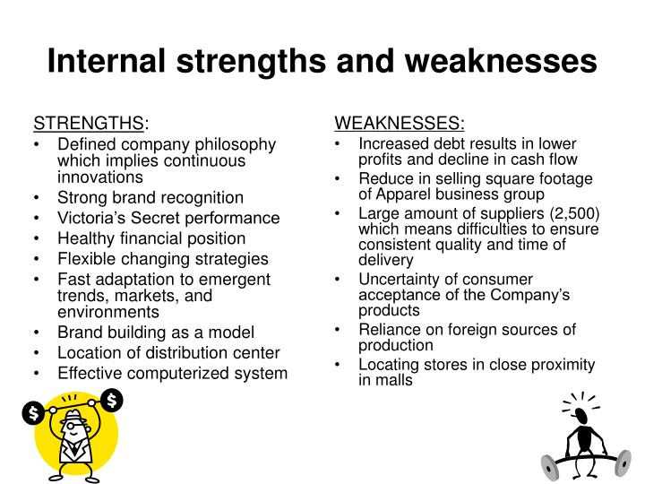 Internal strengths and weaknesses