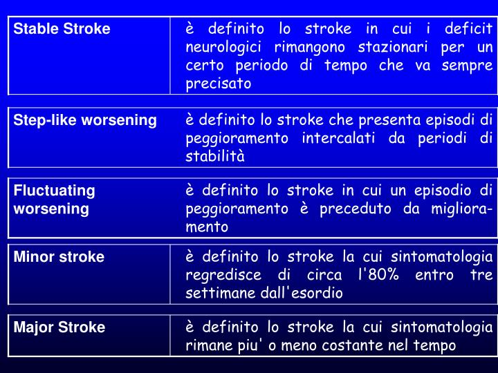 Stable Stroke