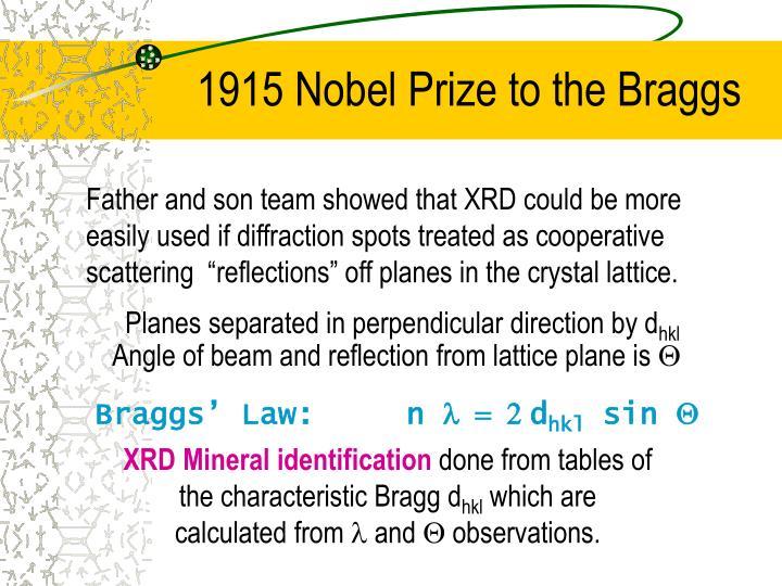 1915 Nobel Prize to the Braggs