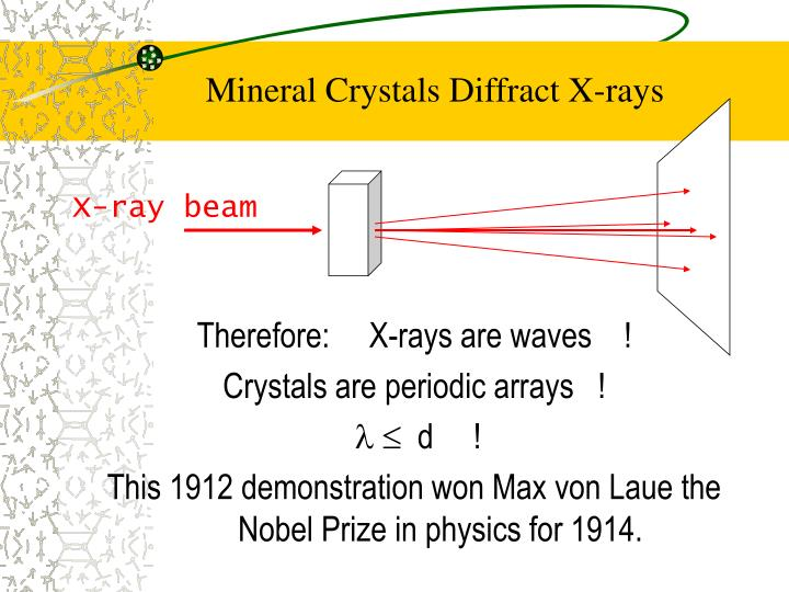 Mineral Crystals Diffract X-rays