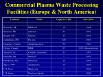 commercial plasma waste processing facilities europe north america