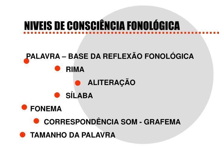NIVEIS DE CONSCIÊNCIA FONOLÓGICA