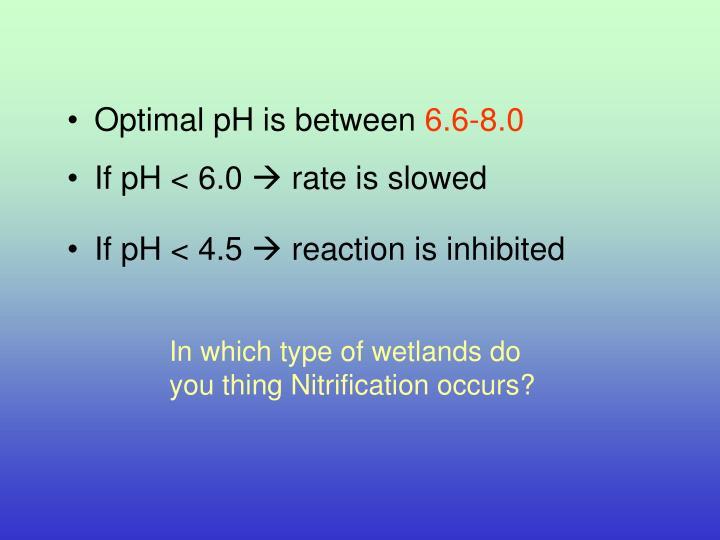 Optimal pH is between