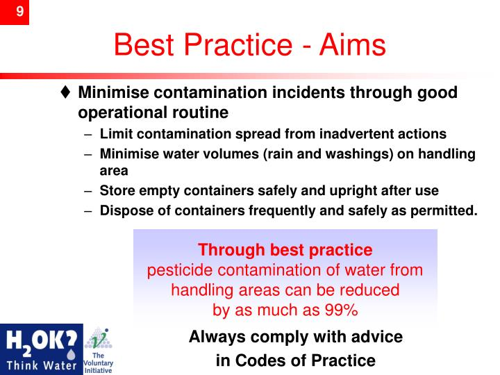 Best Practice - Aims