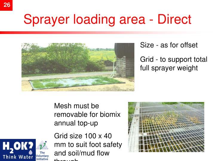 Sprayer loading area - Direct