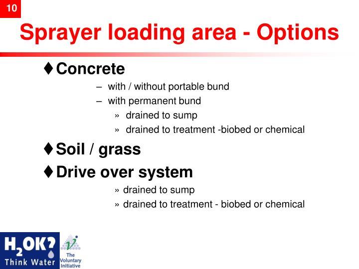Sprayer loading area -