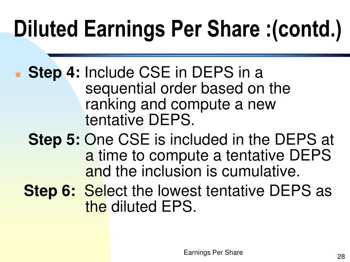 Diluted Earnings Per Share :(contd.)