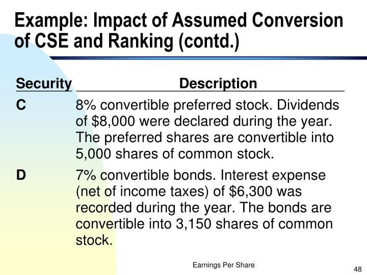 Example: Impact of Assumed Conversion of CSE and Ranking (contd.)