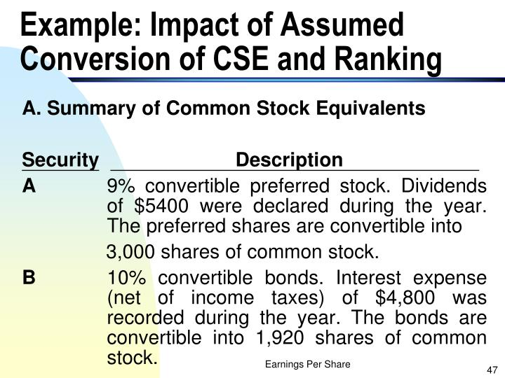 Example: Impact of Assumed Conversion of CSE and Ranking