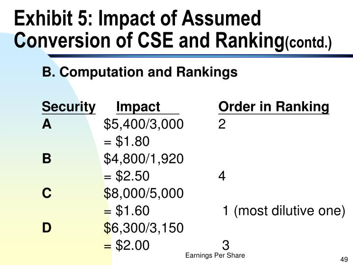 Exhibit 5: Impact of Assumed Conversion of CSE and Ranking