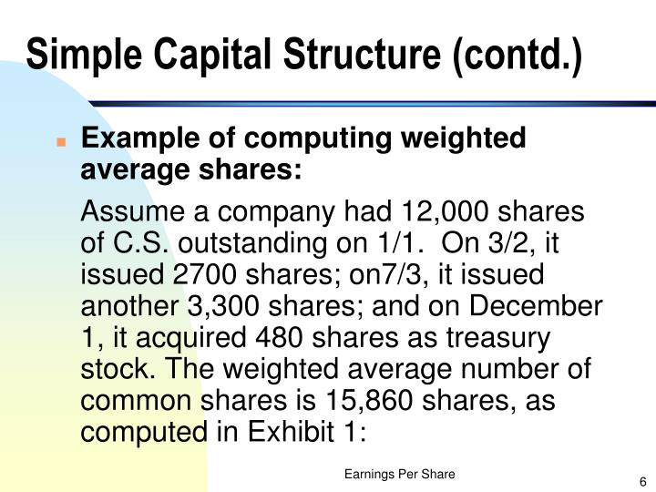 Simple Capital Structure (contd.)
