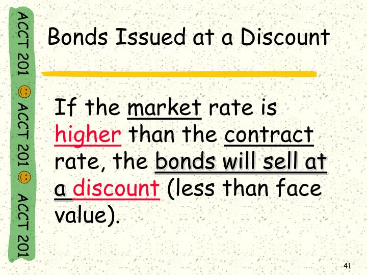 Bonds Issued at a Discount