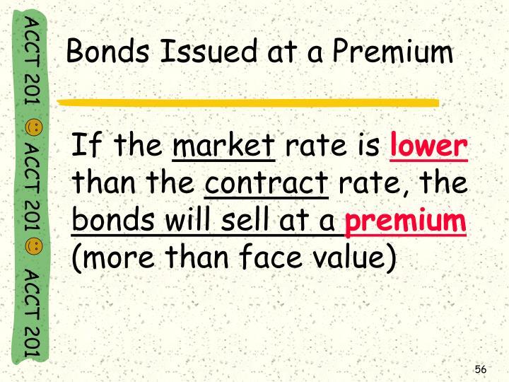 Bonds Issued at a Premium
