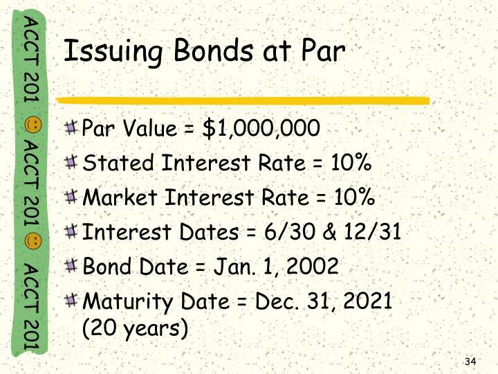 Issuing Bonds at Par