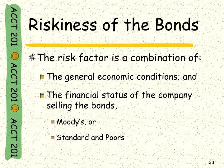 Riskiness of the Bonds