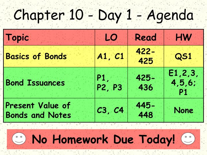 Chapter 10 - Day 1 - Agenda