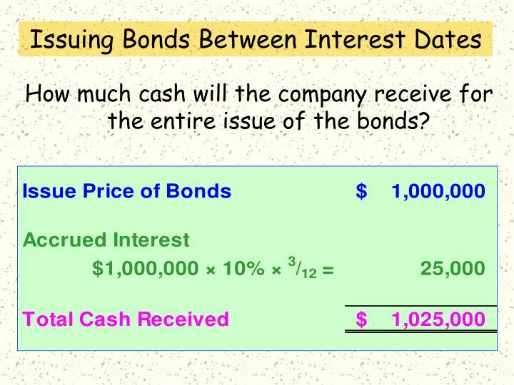 Issuing Bonds Between Interest Dates