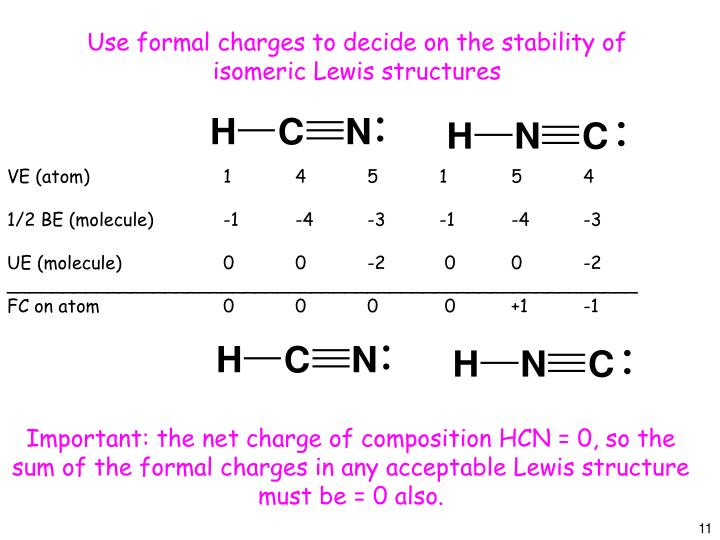 Use formal charges to decide on the stability of isomeric Lewis structures