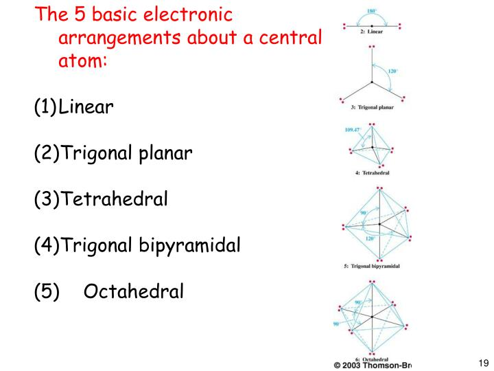 The 5 basic electronic arrangements about a central atom: