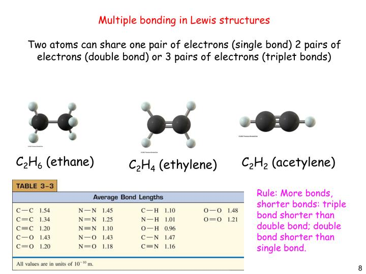 Multiple bonding in Lewis structures