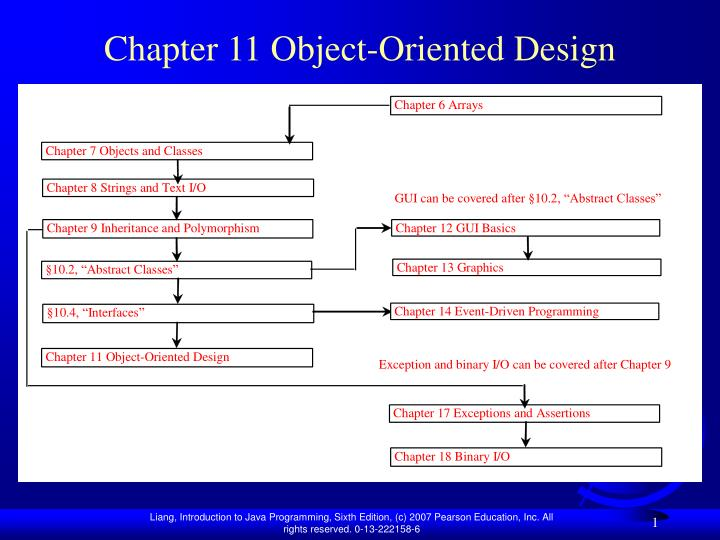 Chapter 11 object oriented design