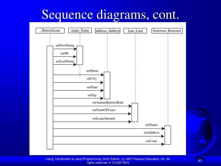 Sequence diagrams, cont.