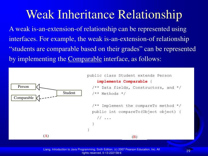 Weak Inheritance Relationship