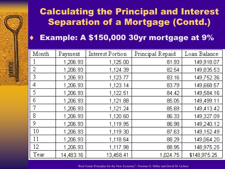 Calculating the Principal and Interest Separation of a Mortgage (Contd.)