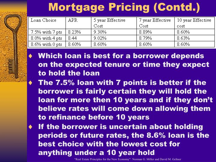 Mortgage Pricing (Contd.)