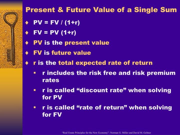 Present & Future Value of a Single Sum