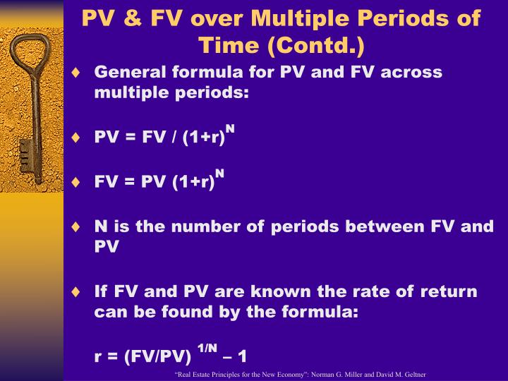 PV & FV over Multiple Periods of Time (Contd.)
