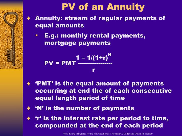 PV of an Annuity