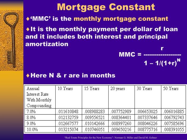 Mortgage Constant