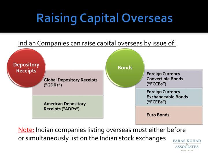 Raising Capital Overseas