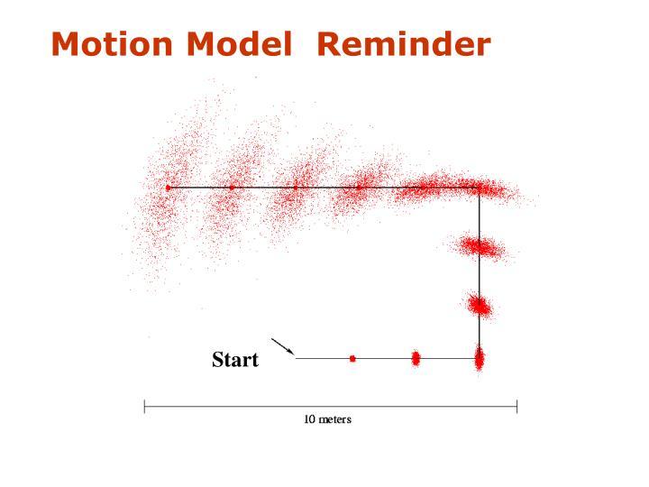 Motion Model  Reminder