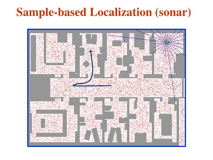 Sample based localization sonar