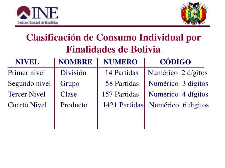 Clasificación de Consumo Individual por Finalidades de Bolivia