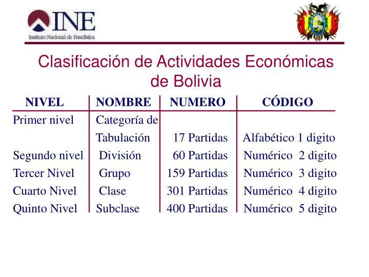 Clasificación de Actividades Económicas de Bolivia