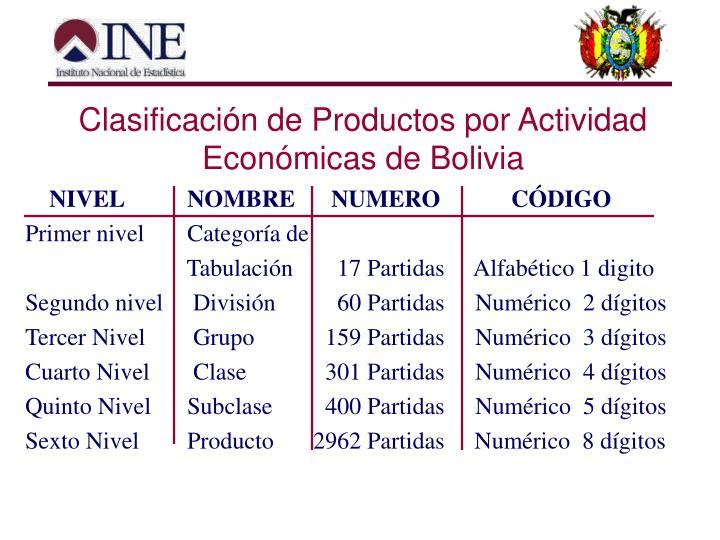Clasificación de Productos por Actividad Económicas de Bolivia