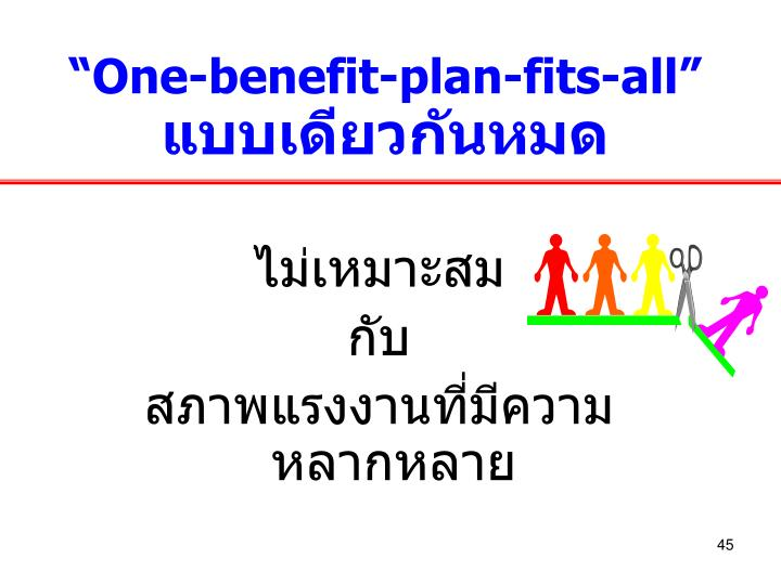"""""""One-benefit-plan-fits-all"""""""