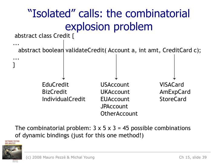 """Isolated"" calls: the combinatorial explosion problem"