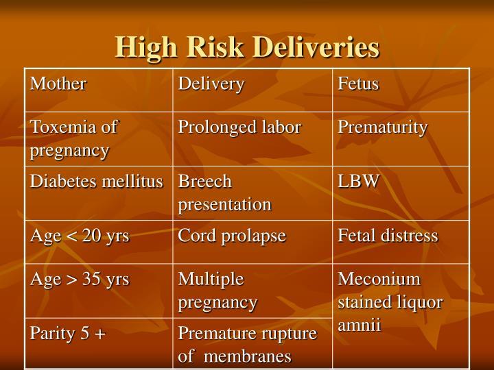 High Risk Deliveries