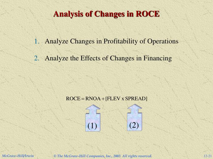 Analyze Changes in Profitability of Operations