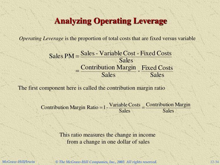 Analyzing Operating Leverage