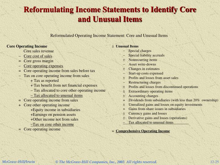 Reformulating Income Statements to Identify Core and Unusual Items